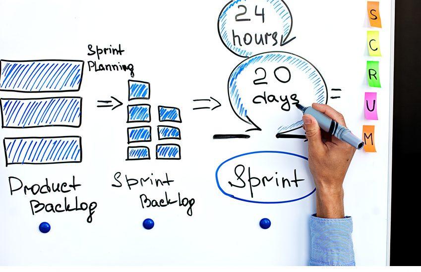 Der Vertrag Für Ein Agiles IT-Projekt – Was Müssen Sie Beachten?